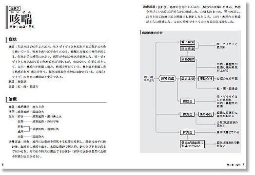 『[チャート付]実践針灸の入門ガイド』 内容見本